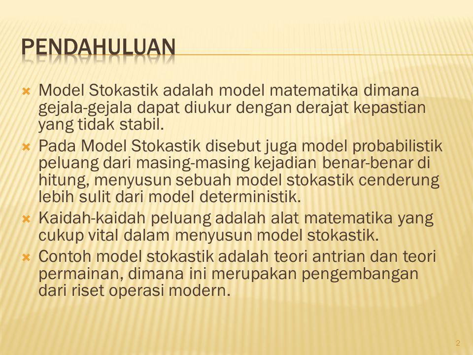 pendahuluan Model Stokastik adalah model matematika dimana gejala-gejala dapat diukur dengan derajat kepastian yang tidak stabil.