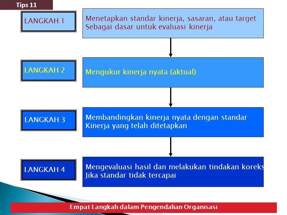 Empat Langkah dalam Pengendalian Organisasi