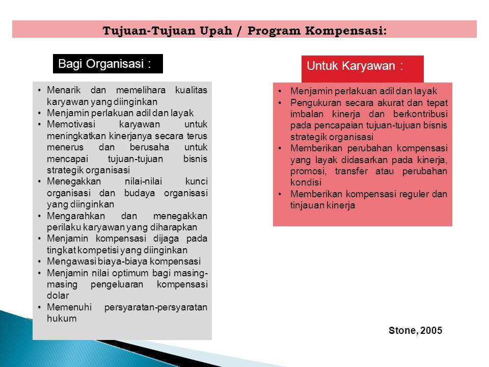 Tujuan-Tujuan Upah / Program Kompensasi: