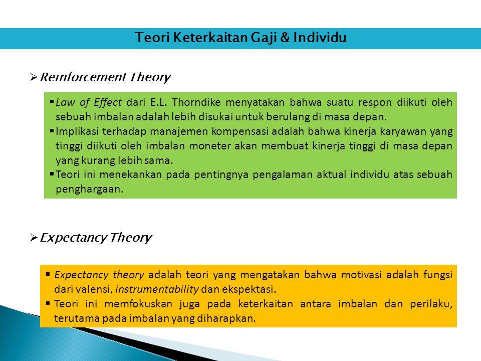 Teori Keterkaitan Gaji & Individu