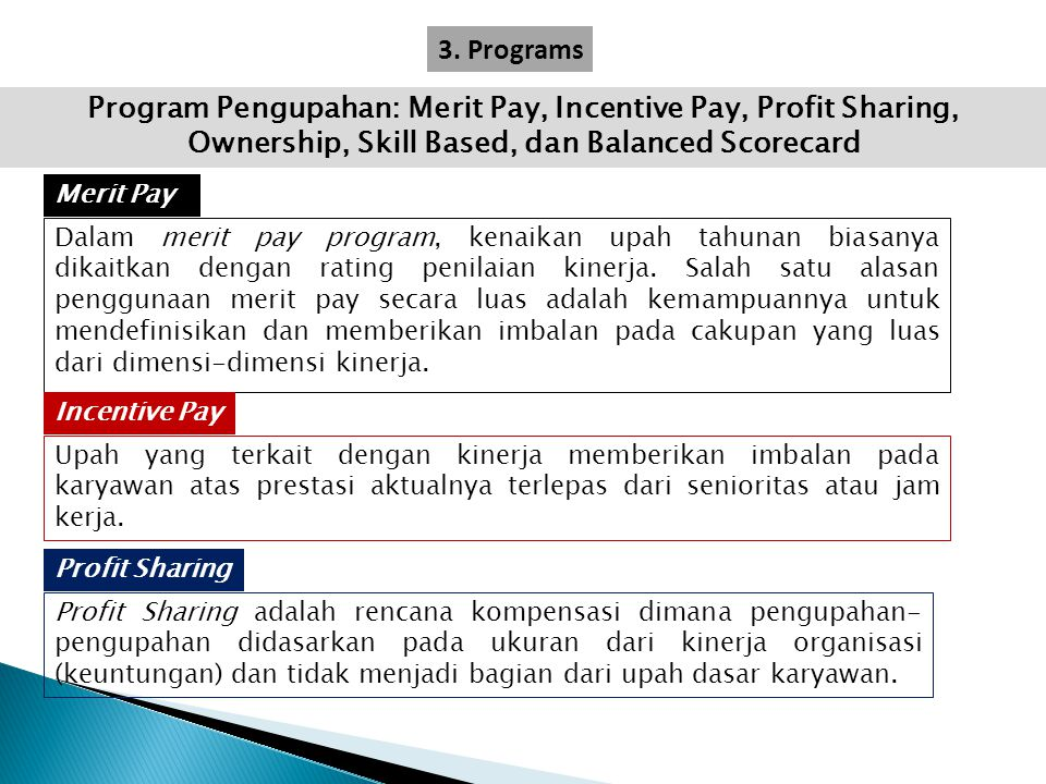 3. Programs Program Pengupahan: Merit Pay, Incentive Pay, Profit Sharing, Ownership, Skill Based, dan Balanced Scorecard.