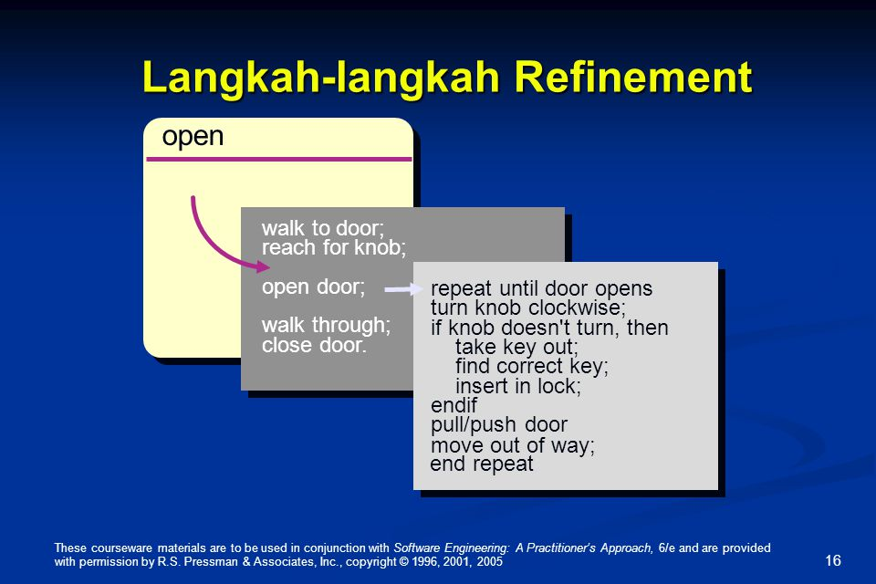 Langkah-langkah Refinement