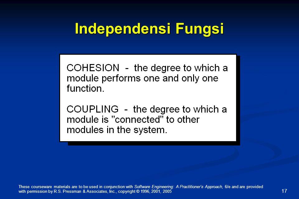 Independensi Fungsi