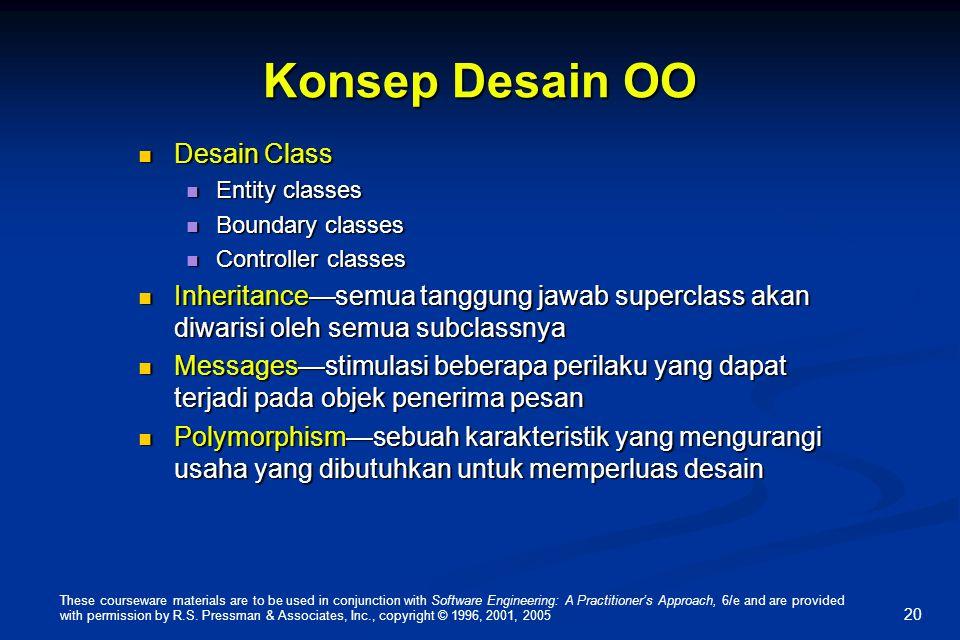 Konsep Desain OO Desain Class