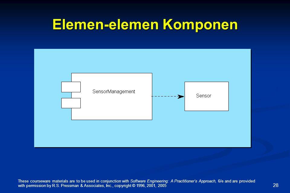 Elemen-elemen Komponen
