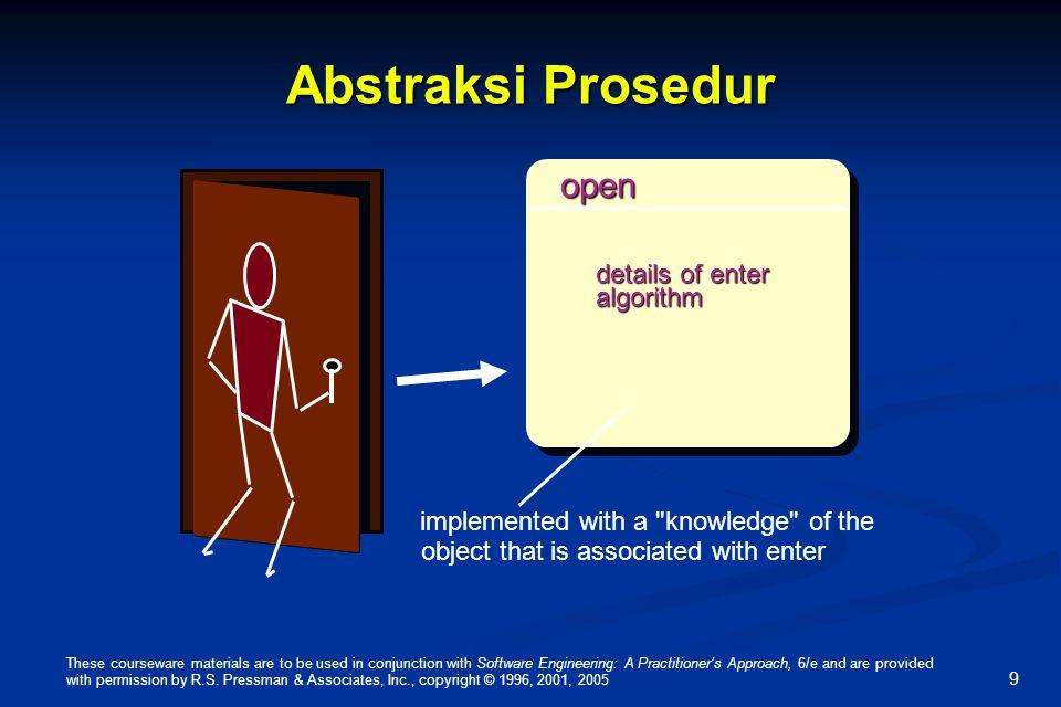 Abstraksi Prosedur open details of enter algorithm
