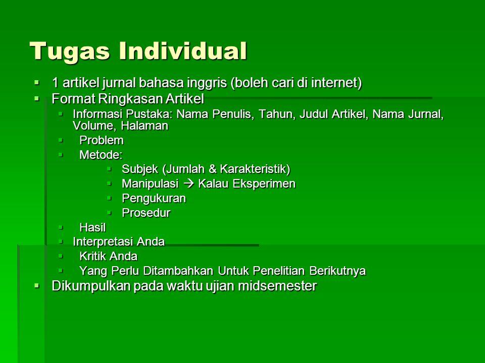 Tugas Individual 1 artikel jurnal bahasa inggris (boleh cari di internet) Format Ringkasan Artikel.