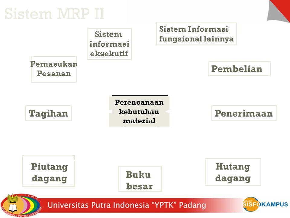 Sistem MRP II Pembelian Tagihan Penerimaan Piutang dagang Hutang