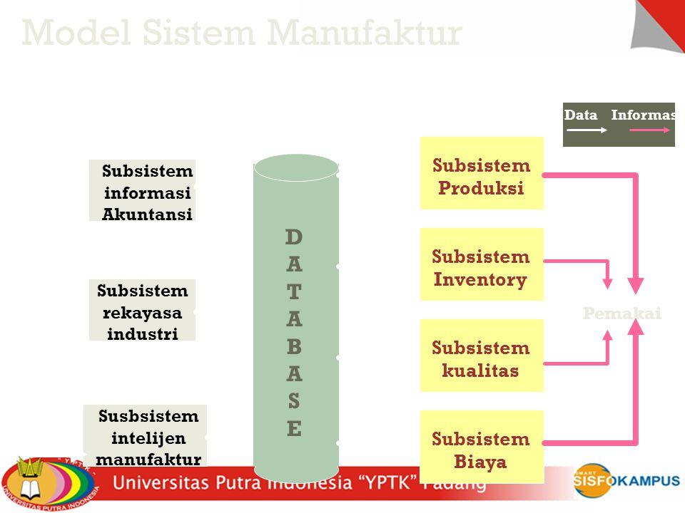 Subsistem rekayasa industri