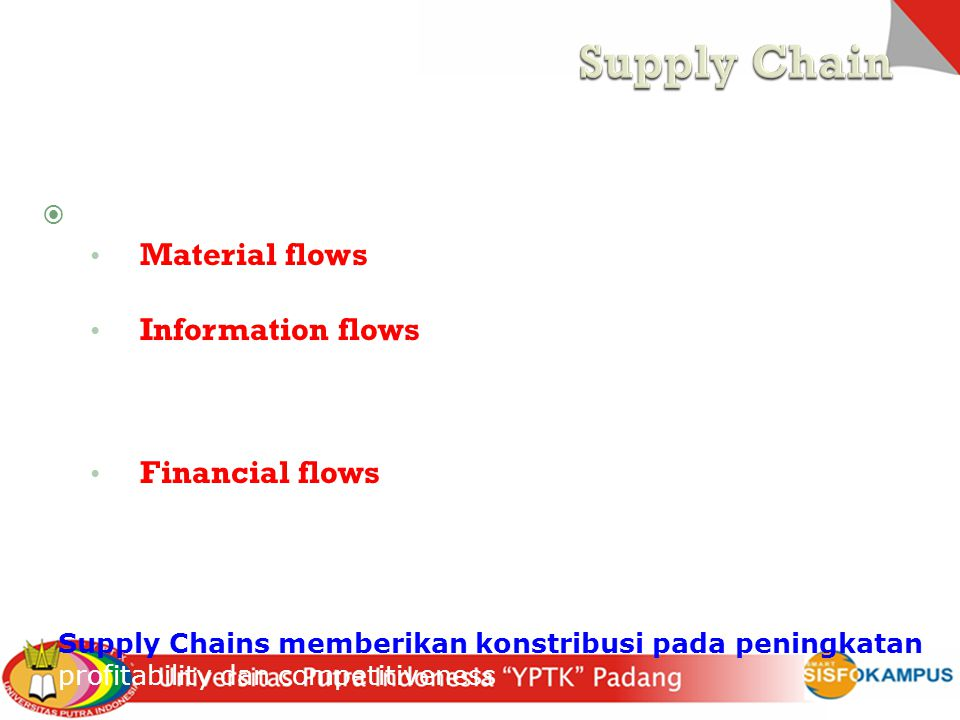 Supply Chain Aliran Rantai Pasokan Aliran Supply Chain