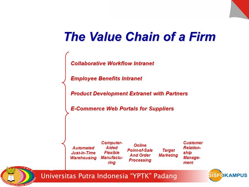Value Chain & Strategic IT