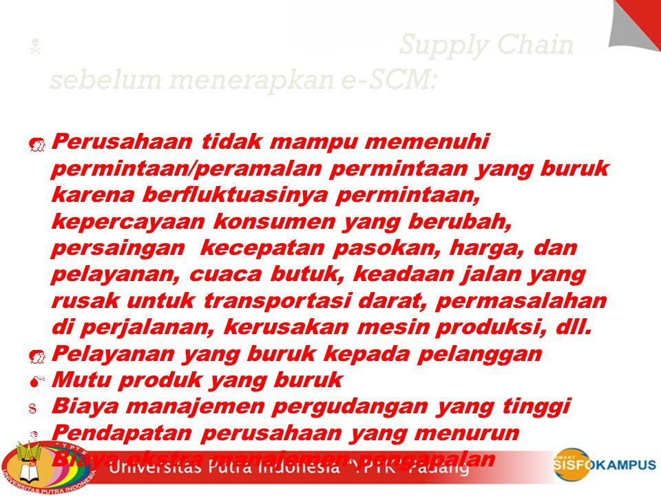 Ancaman (masalah) pada Supply Chain sebelum menerapkan e-SCM: