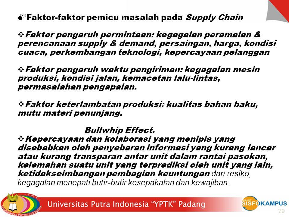 Faktor-faktor pemicu masalah pada Supply Chain
