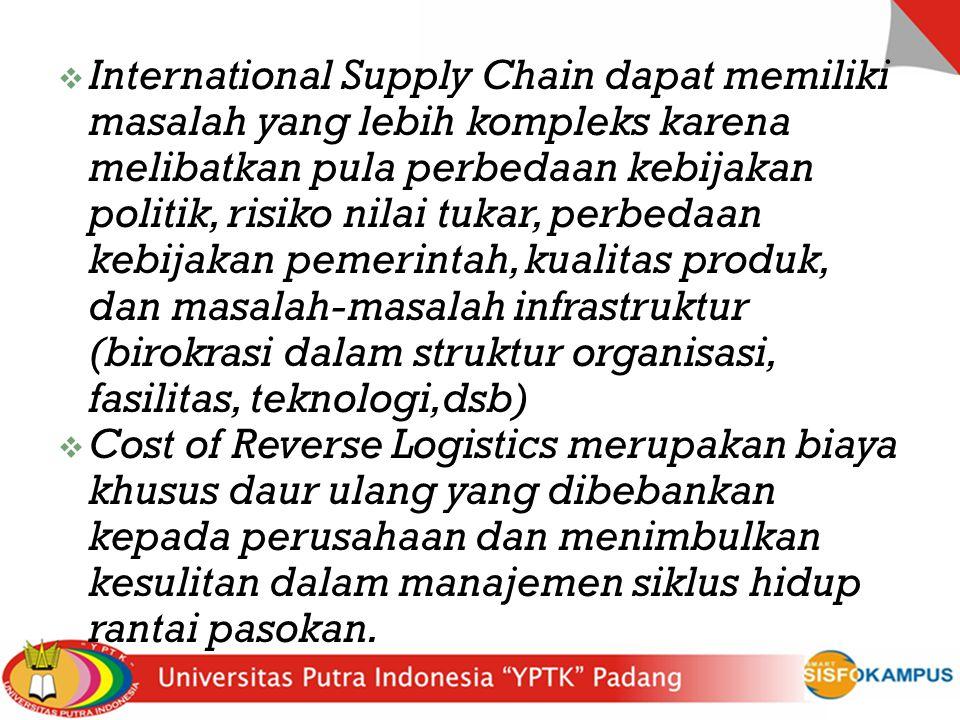 International Supply Chain dapat memiliki masalah yang lebih kompleks karena melibatkan pula perbedaan kebijakan politik, risiko nilai tukar, perbedaan kebijakan pemerintah, kualitas produk, dan masalah-masalah infrastruktur (birokrasi dalam struktur organisasi, fasilitas, teknologi,dsb)