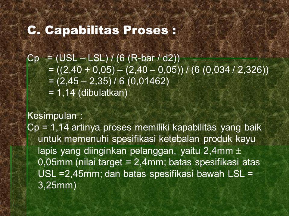 C. Capabilitas Proses : Cp = (USL – LSL) / (6 (R-bar / d2))