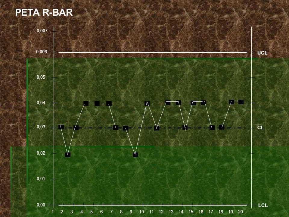 PETA R-BAR 1. 2. 3. 4. 5. 6. 7. 8. 9. 10. 11. 12. 13. 14. 15. 16. 17. 18. 19. 20.