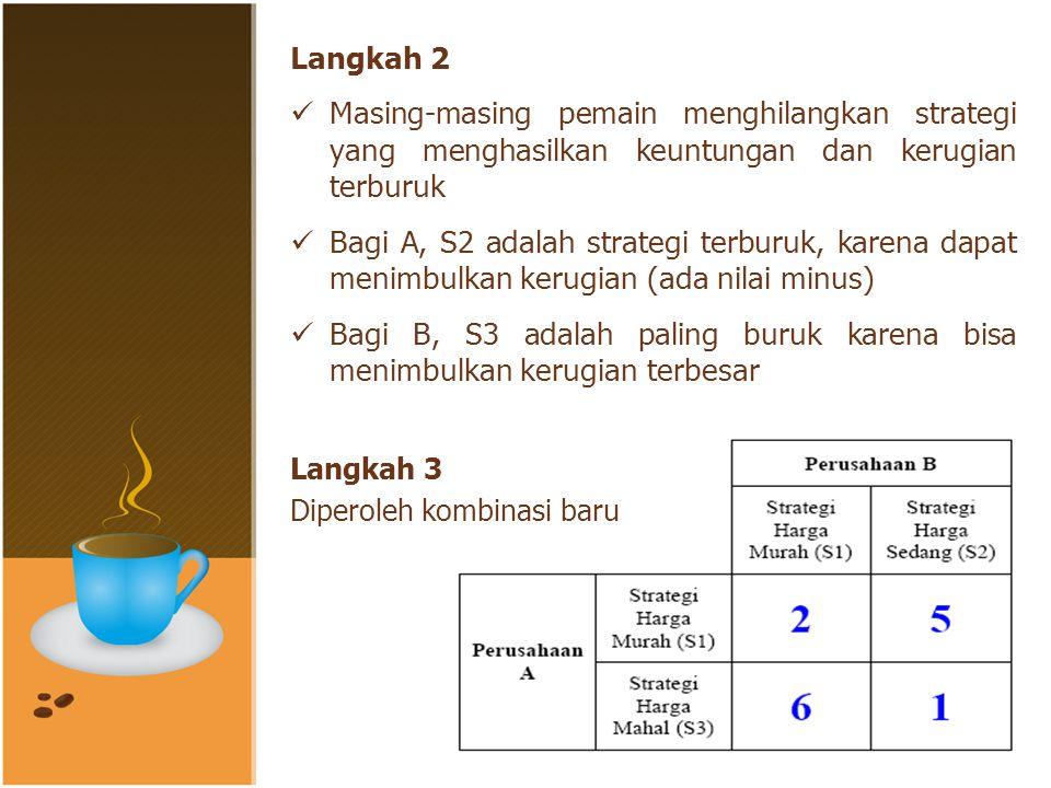 Langkah 2 Masing-masing pemain menghilangkan strategi yang menghasilkan keuntungan dan kerugian terburuk.