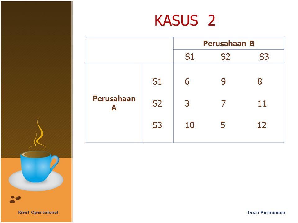 KASUS 2 S1 S2 S3 S1 S2 S3 6 9 8 3 7 11 10 5 12 Perusahaan B