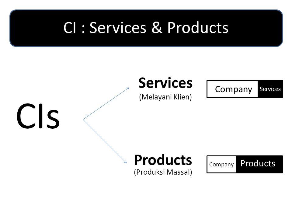 Services (Melayani Klien)