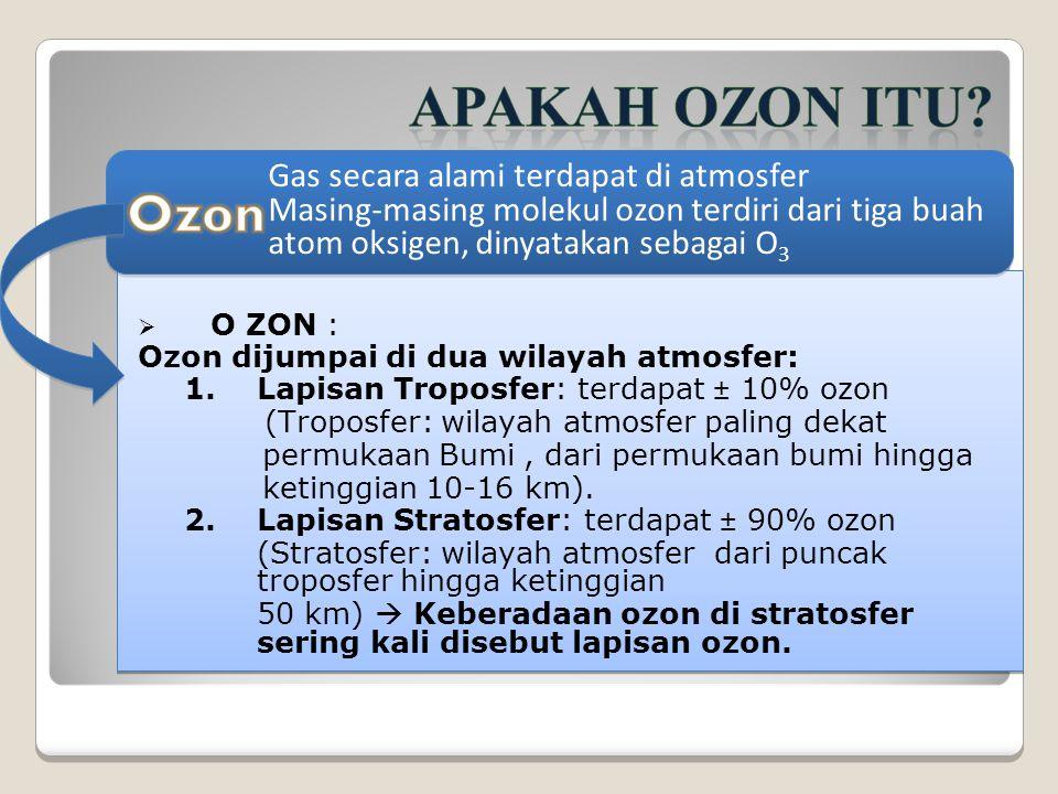 Gas secara alami terdapat di atmosfer