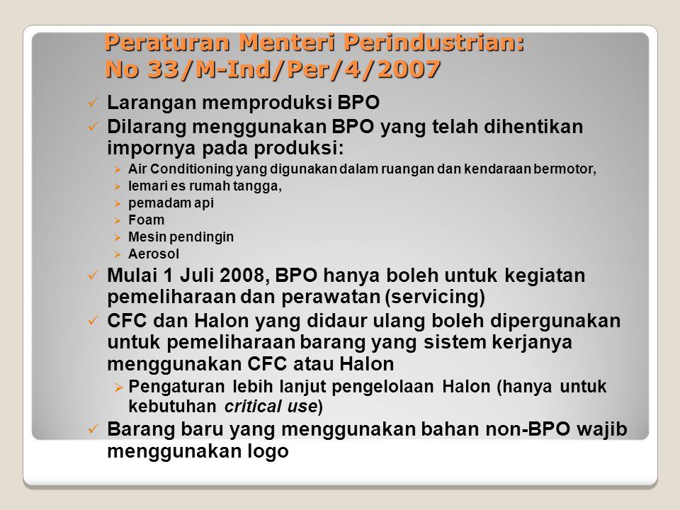 Peraturan Menteri Perindustrian: No 33/M-Ind/Per/4/2007