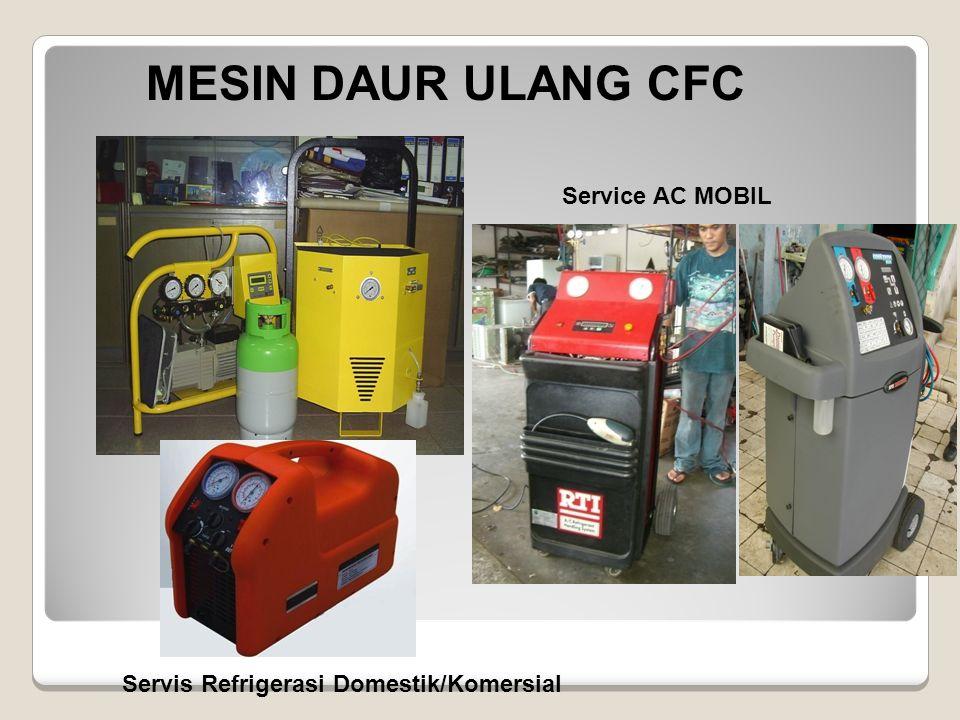 MESIN DAUR ULANG CFC Service AC MOBIL