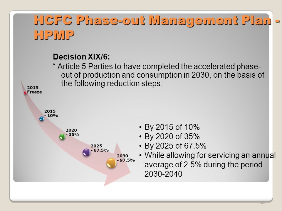 HCFC Phase-out Management Plan - HPMP