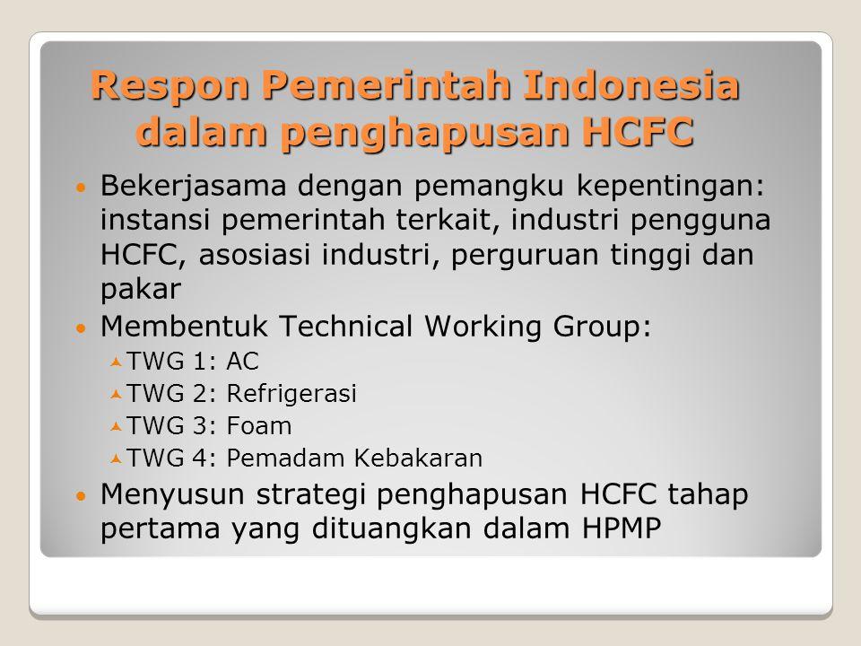 Respon Pemerintah Indonesia dalam penghapusan HCFC