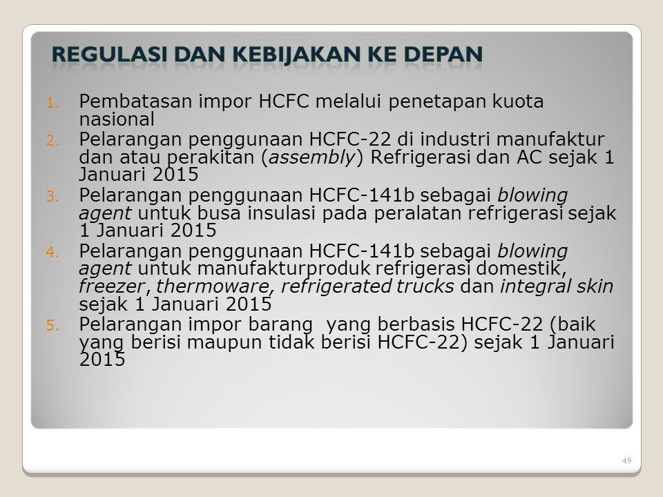 Pembatasan impor HCFC melalui penetapan kuota nasional