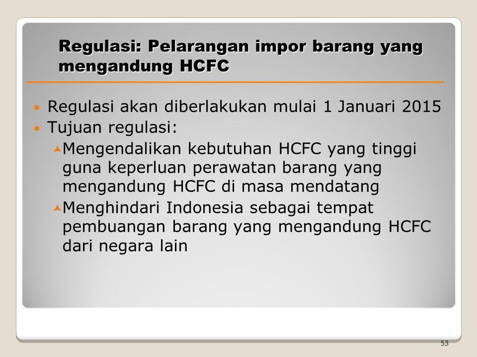 Regulasi: Pelarangan impor barang yang mengandung HCFC