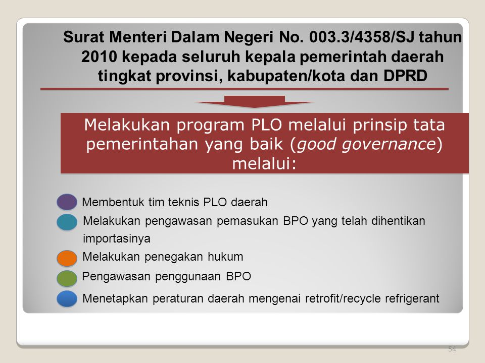 Surat Menteri Dalam Negeri No. 003
