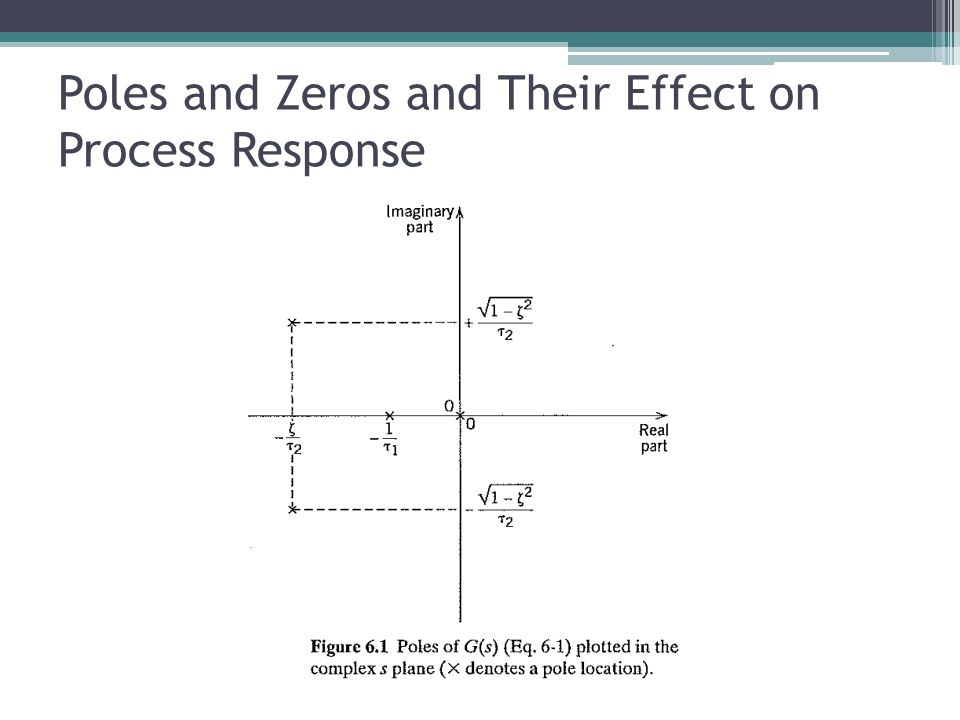 Poles and Zeros and Their Effect on Process Response