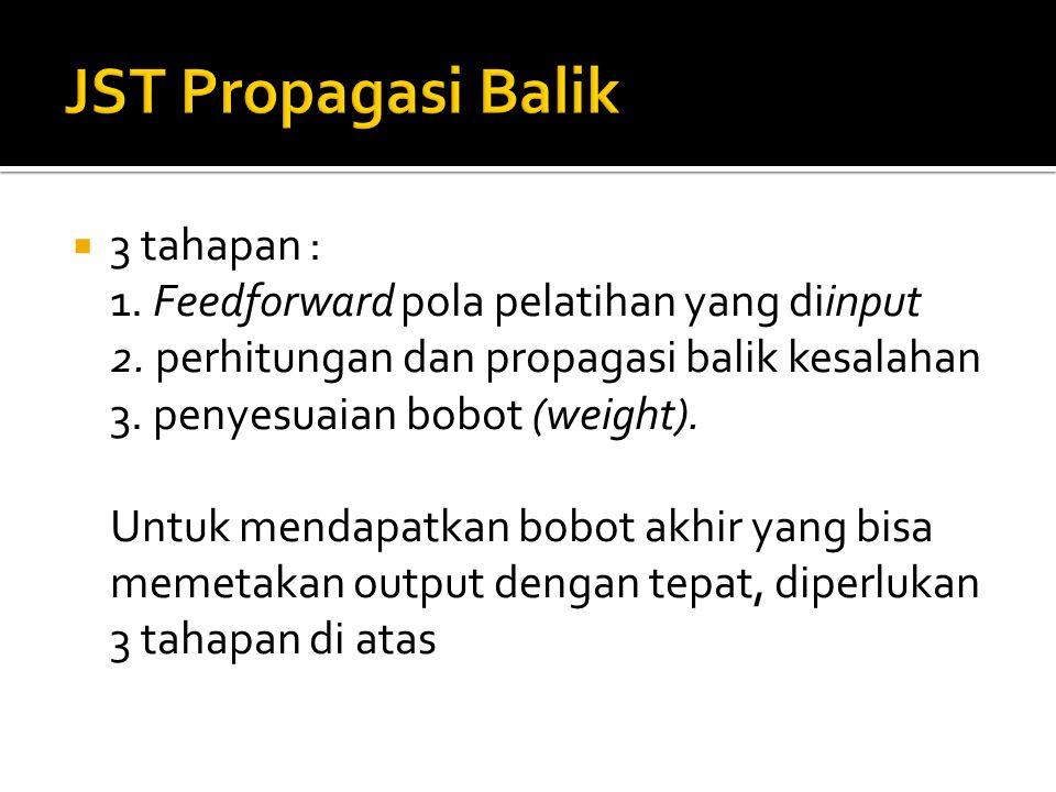 JST Propagasi Balik 3 tahapan :