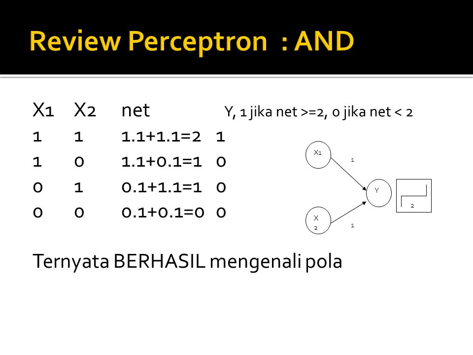 Review Perceptron : AND