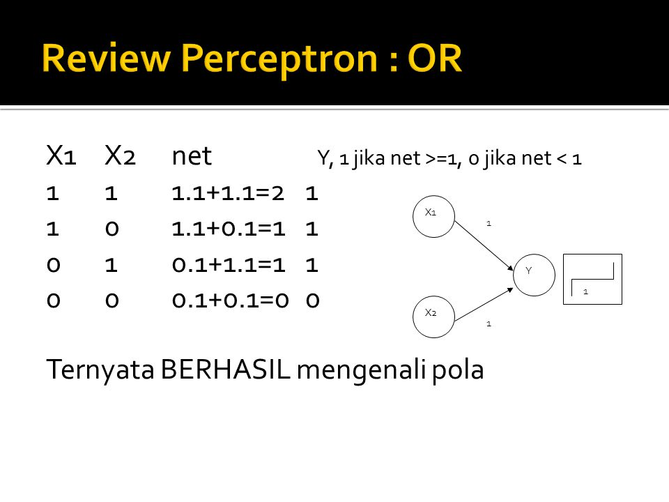 Review Perceptron : OR X1 X2 net Y, 1 jika net >=1, 0 jika net < 1. 1 1 1.1+1.1=2 1. 1 0 1.1+0.1=1 1.