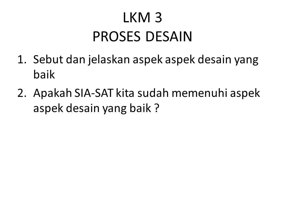 LKM 3 PROSES DESAIN Sebut dan jelaskan aspek aspek desain yang baik