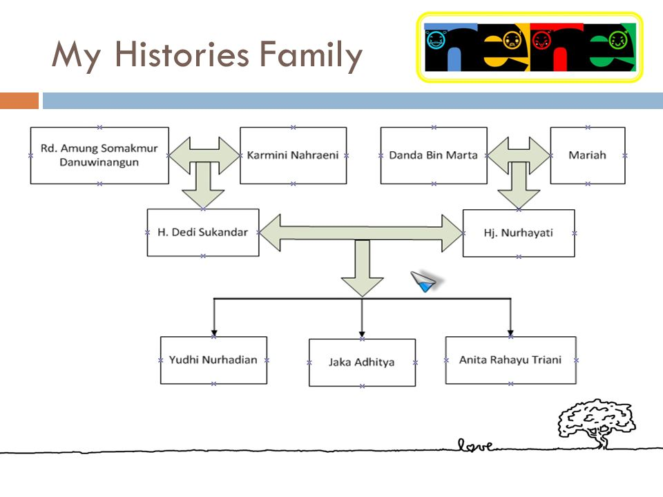 My Histories Family