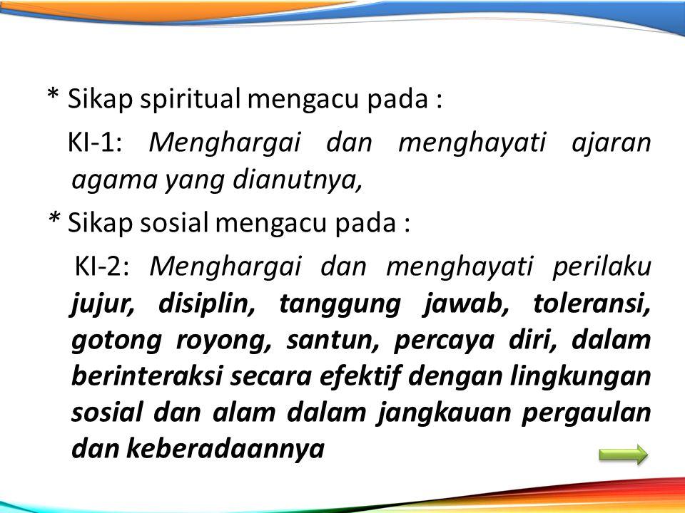 * Sikap spiritual mengacu pada : KI-1: Menghargai dan menghayati ajaran agama yang dianutnya, * Sikap sosial mengacu pada : KI-2: Menghargai dan menghayati perilaku jujur, disiplin, tanggung jawab, toleransi, gotong royong, santun, percaya diri, dalam berinteraksi secara efektif dengan lingkungan sosial dan alam dalam jangkauan pergaulan dan keberadaannya