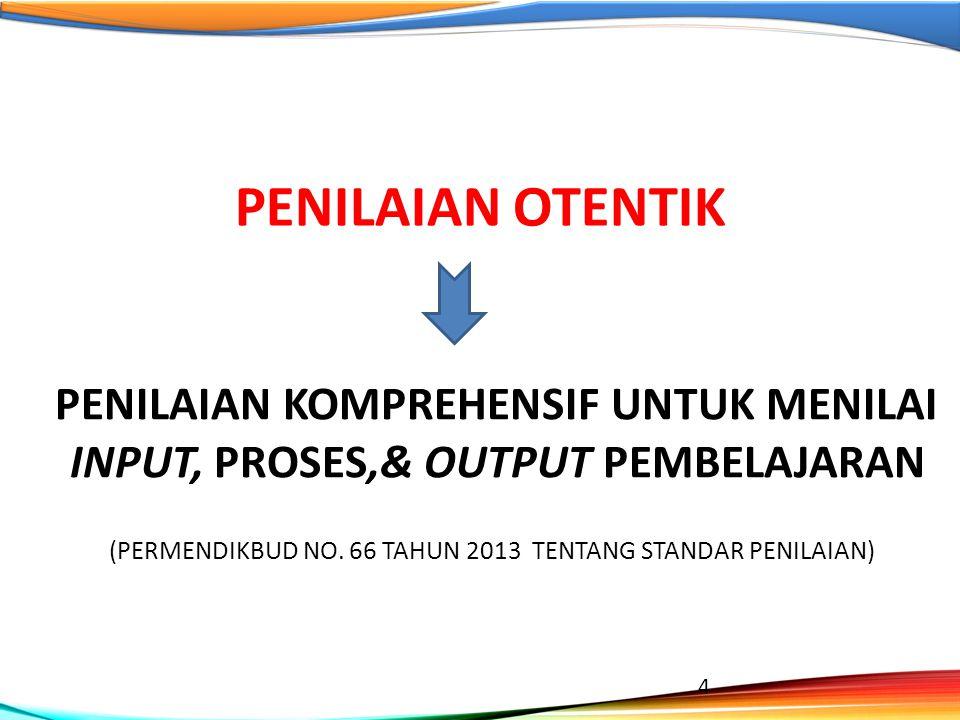 (PERMENDIKBUD NO. 66 TAHUN 2013 TENTANG STANDAR PENILAIAN)