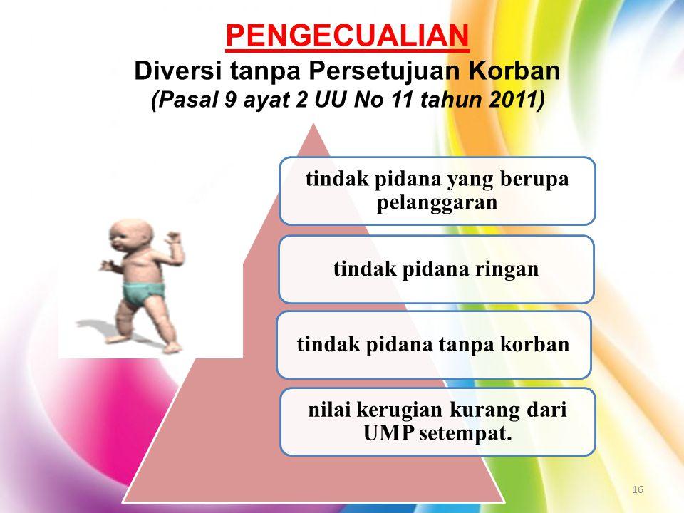 PENGECUALIAN Diversi tanpa Persetujuan Korban (Pasal 9 ayat 2 UU No 11 tahun 2011)