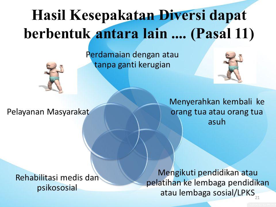 Hasil Kesepakatan Diversi dapat berbentuk antara lain .... (Pasal 11)