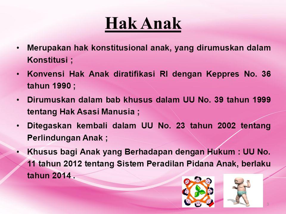 Hak Anak Merupakan hak konstitusional anak, yang dirumuskan dalam Konstitusi ; Konvensi Hak Anak diratifikasi RI dengan Keppres No. 36 tahun 1990 ;