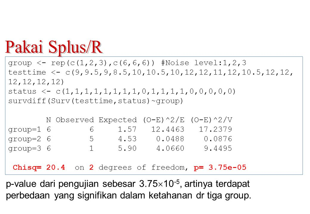 Pakai Splus/R group <- rep(c(1,2,3),c(6,6,6)) #Noise level:1,2,3. testtime <- c(9,9.5,9,8.5,10,10.5,10,12,12,11,12,10.5,12,12,