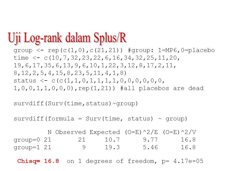Uji Log-rank dalam Splus/R