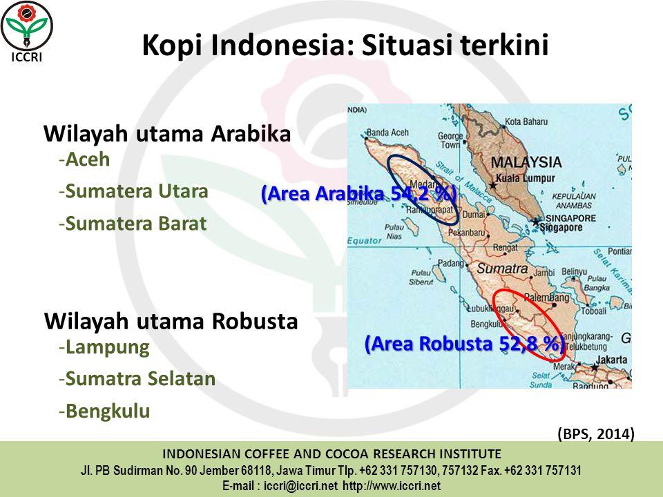 Kopi Indonesia: Situasi terkini