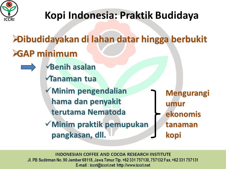 Kopi Indonesia: Praktik Budidaya