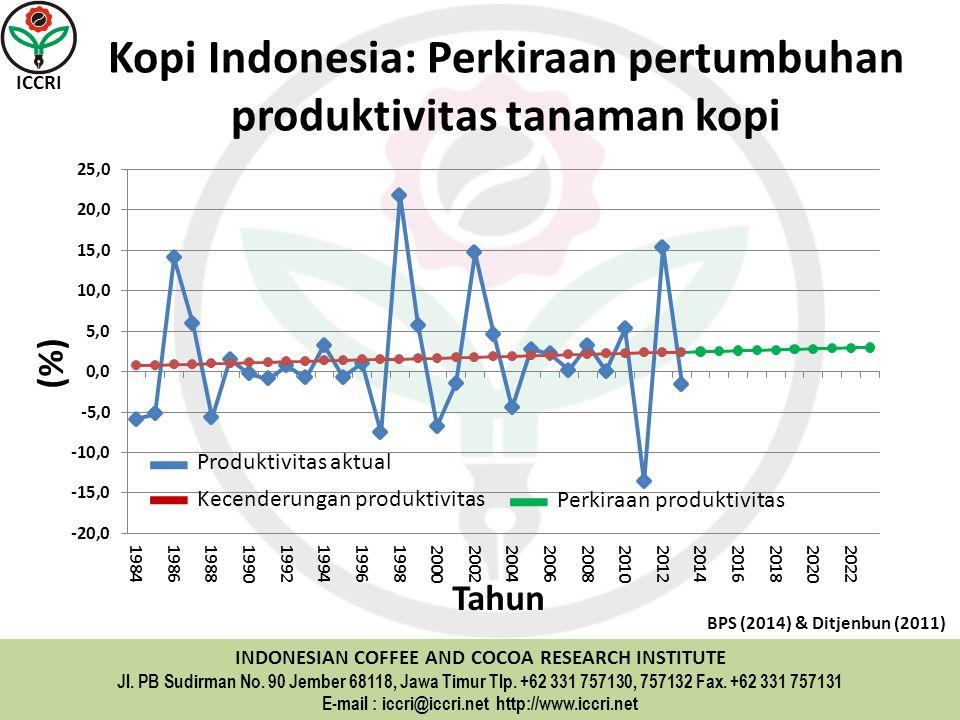 Kopi Indonesia: Perkiraan pertumbuhan produktivitas tanaman kopi
