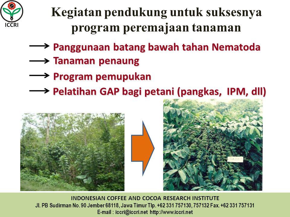 Kegiatan pendukung untuk suksesnya program peremajaan tanaman