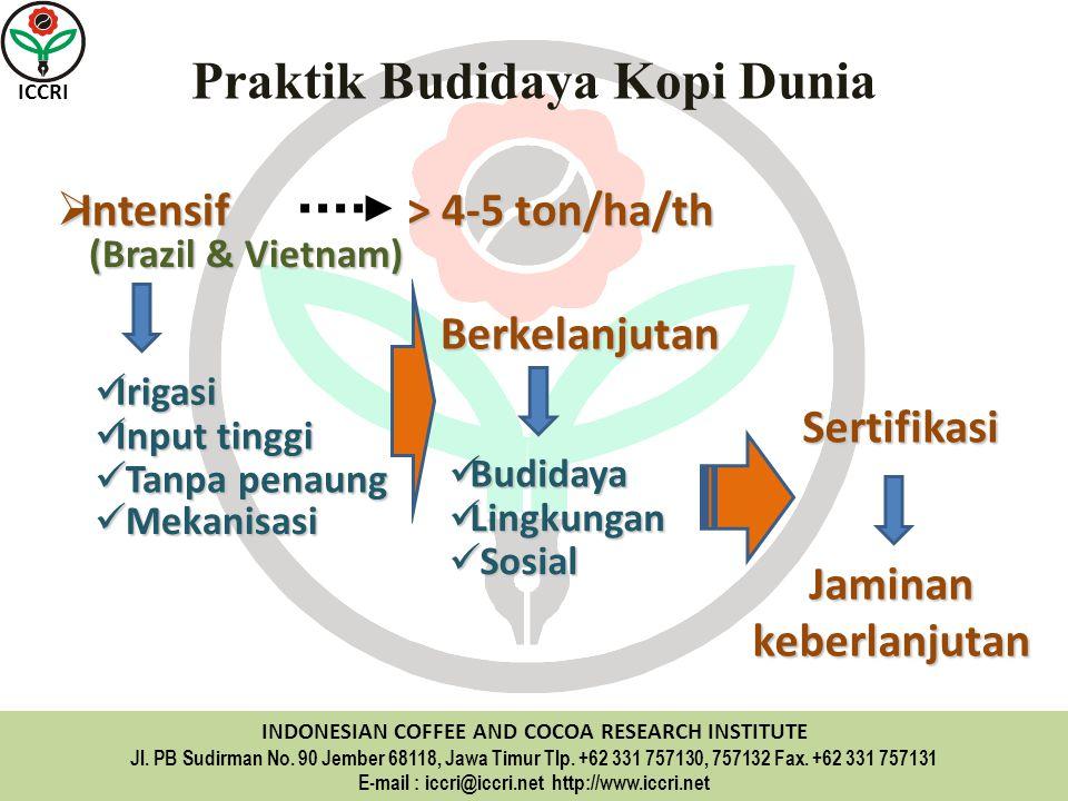 Praktik Budidaya Kopi Dunia Jaminan keberlanjutan