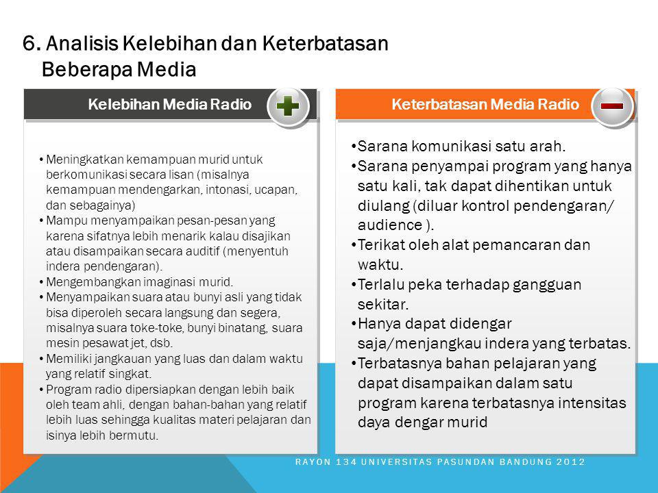 Keterbatasan Media Radio